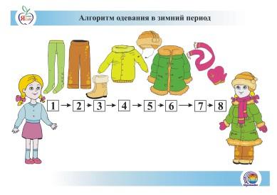 Алгоритм одевания и раздевания дошкольников