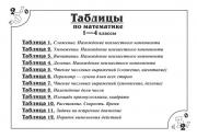Таблицы по математике. 1-4 классы